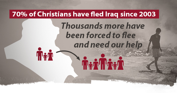 Christians Fled Iraq ISIS