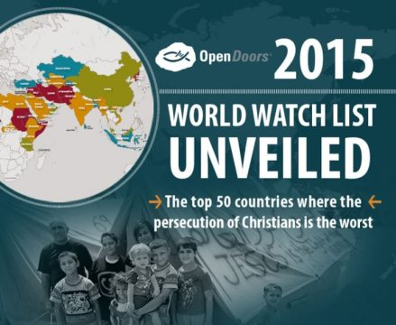 The 2015 World Watch List UNVEILED